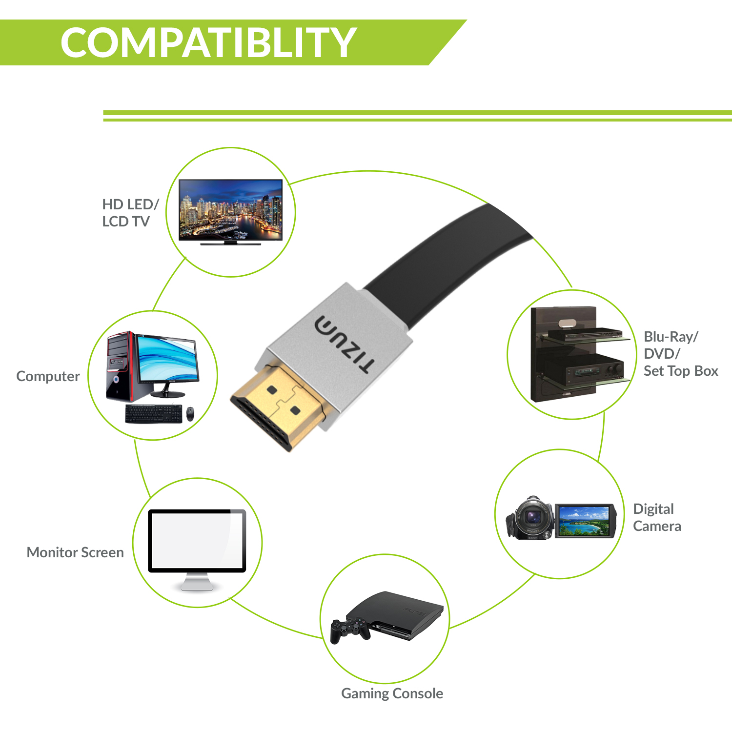 HDMI Cable- Fusion -Gold Plated - Tizum